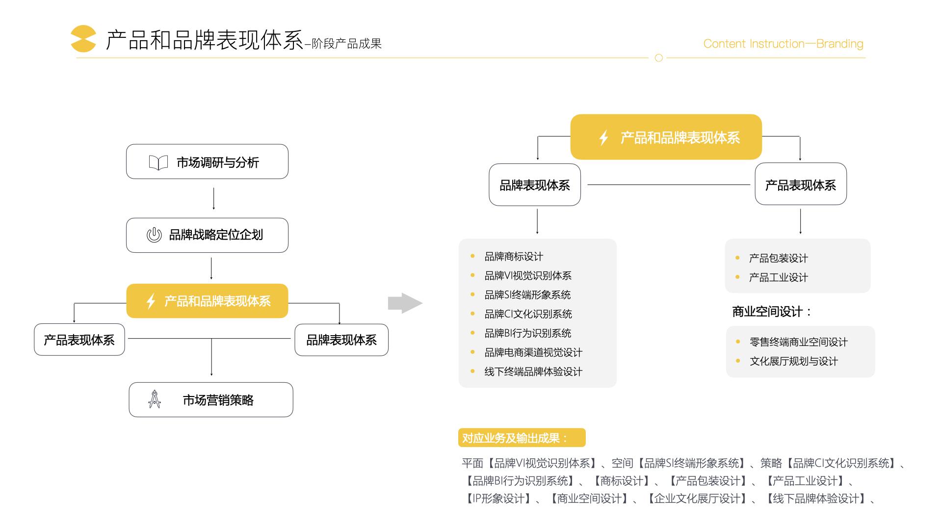 【公司-企业介绍】达岸品牌营销机构20200526.016