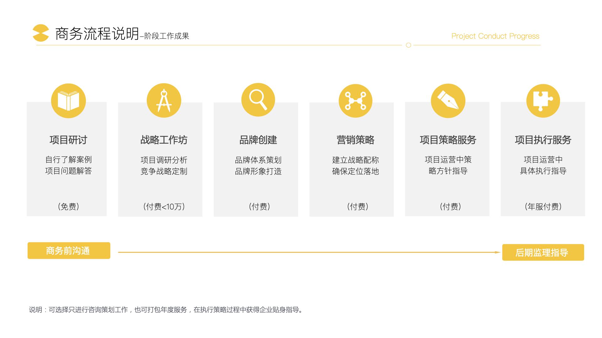【公司-企业介绍】达岸品牌营销机构20200526.018