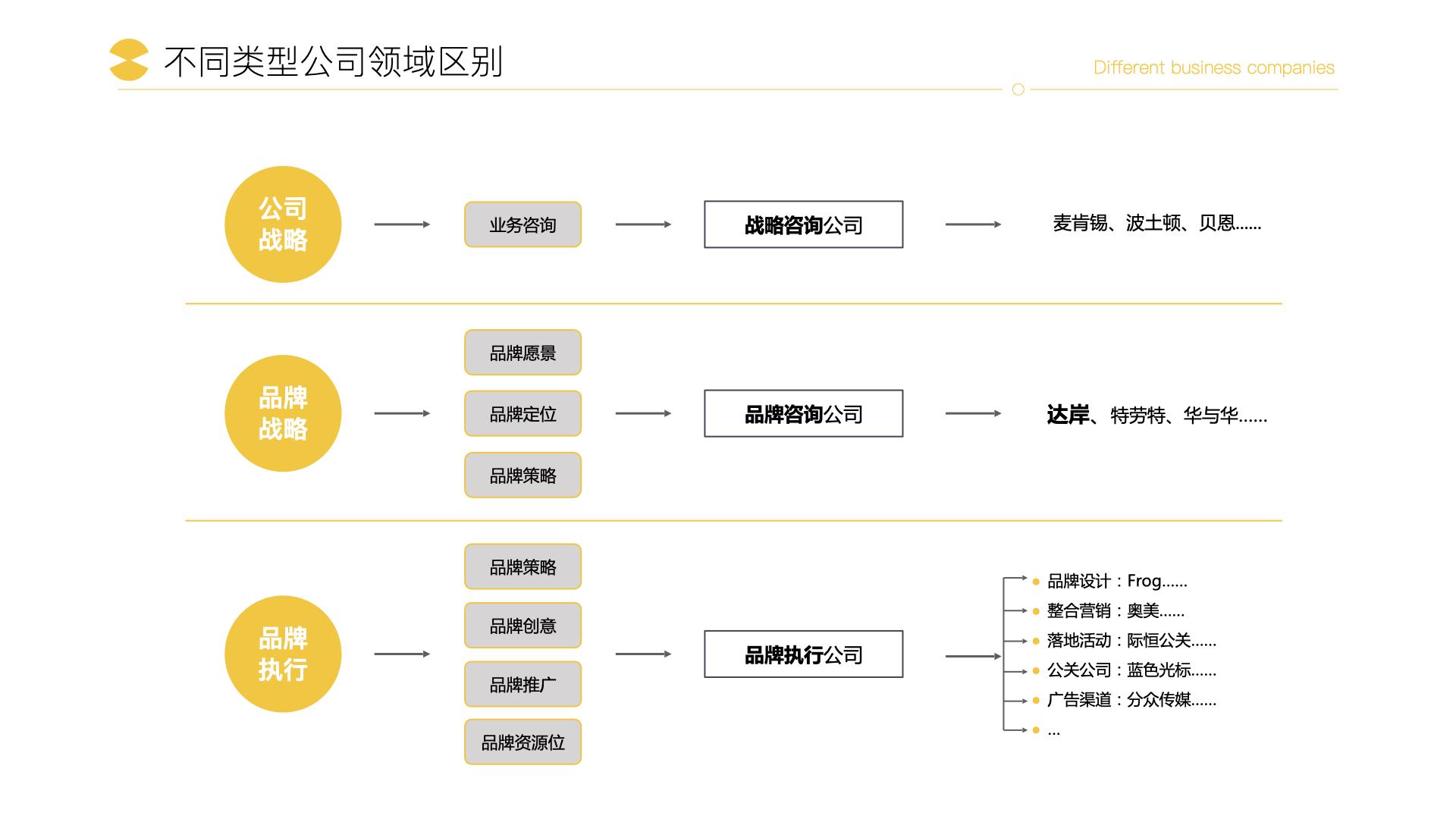 【公司-企业介绍】达岸品牌营销机构20200526.013