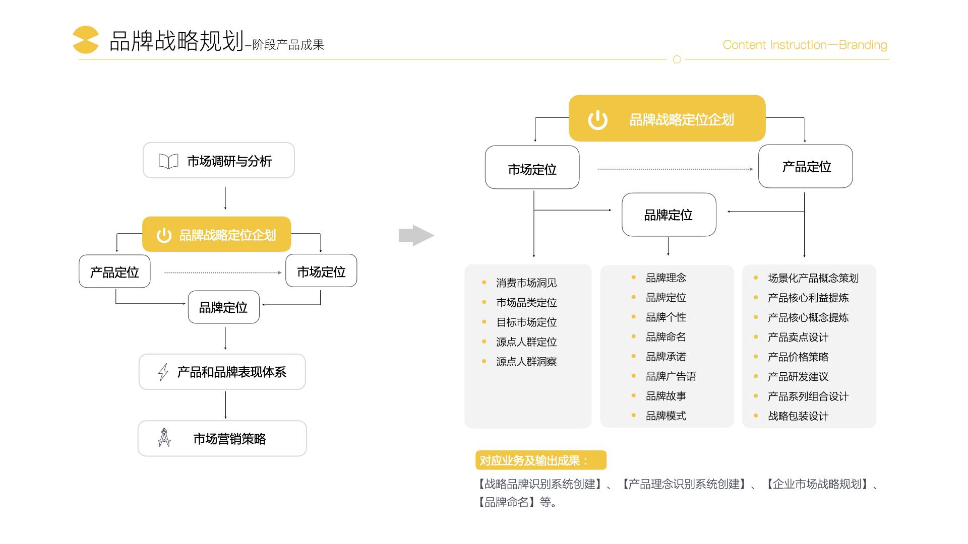 【公司-企业介绍】达岸品牌营销机构20200526.015