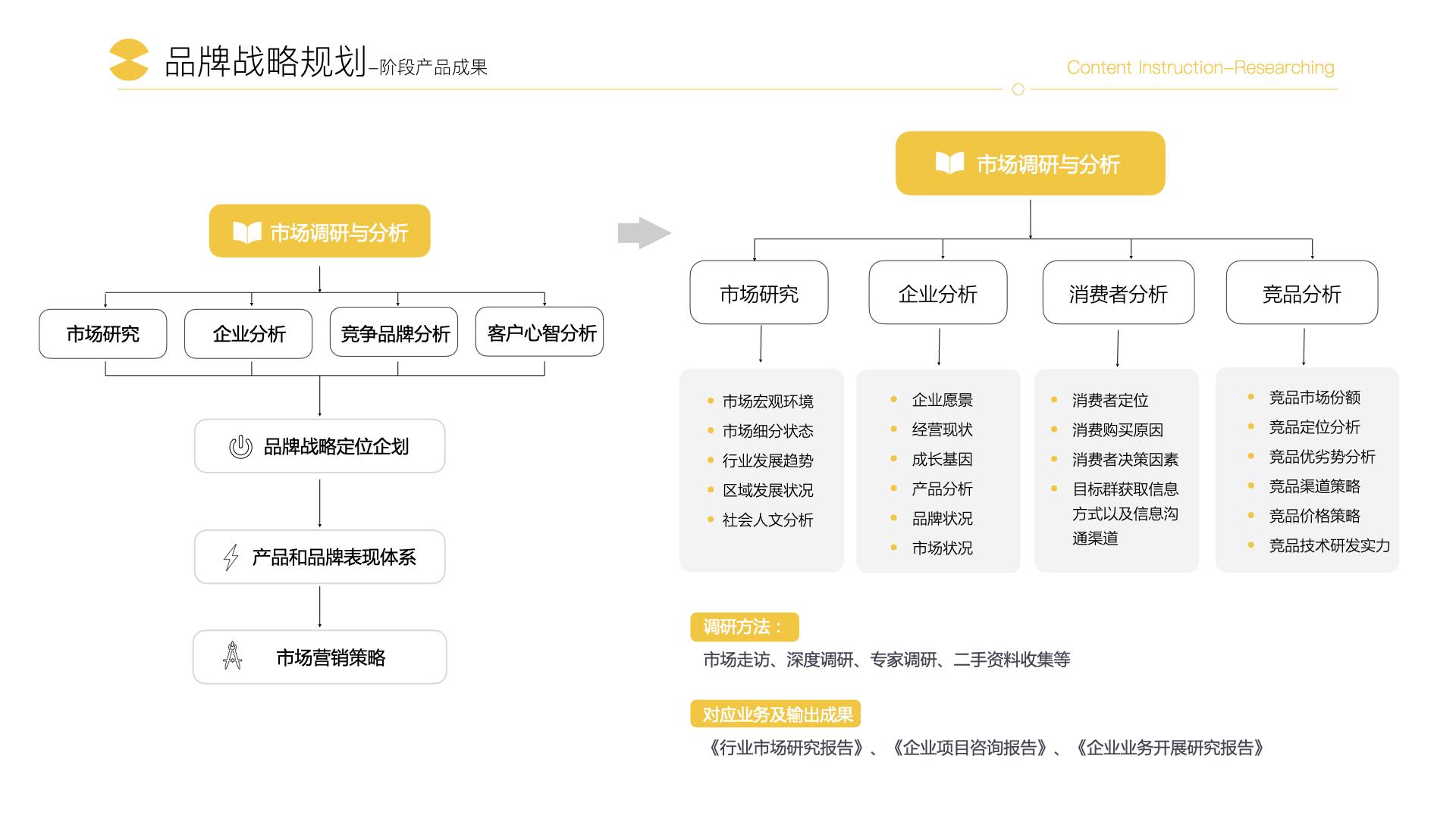 【公司-企业介绍】达岸品牌营销机构20200526.014
