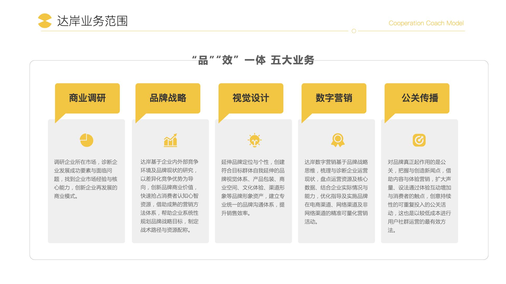 【公司-企业介绍】达岸品牌营销机构20200526.011
