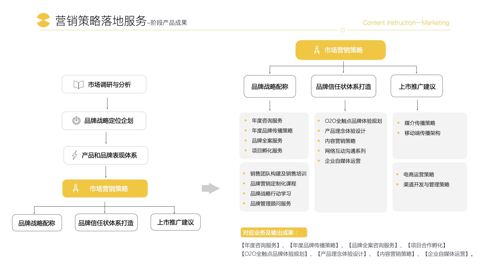 【公司-企业介绍】达岸品牌营销机构20200526.017