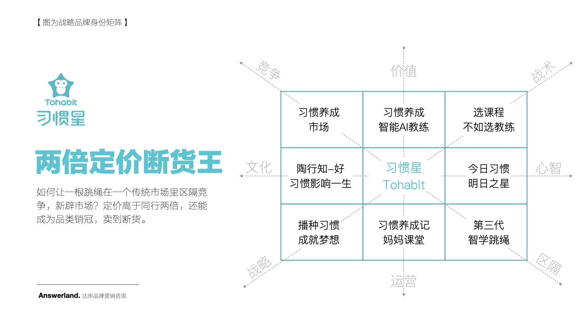 【公司-企业介绍】达岸品牌营销20200526.006