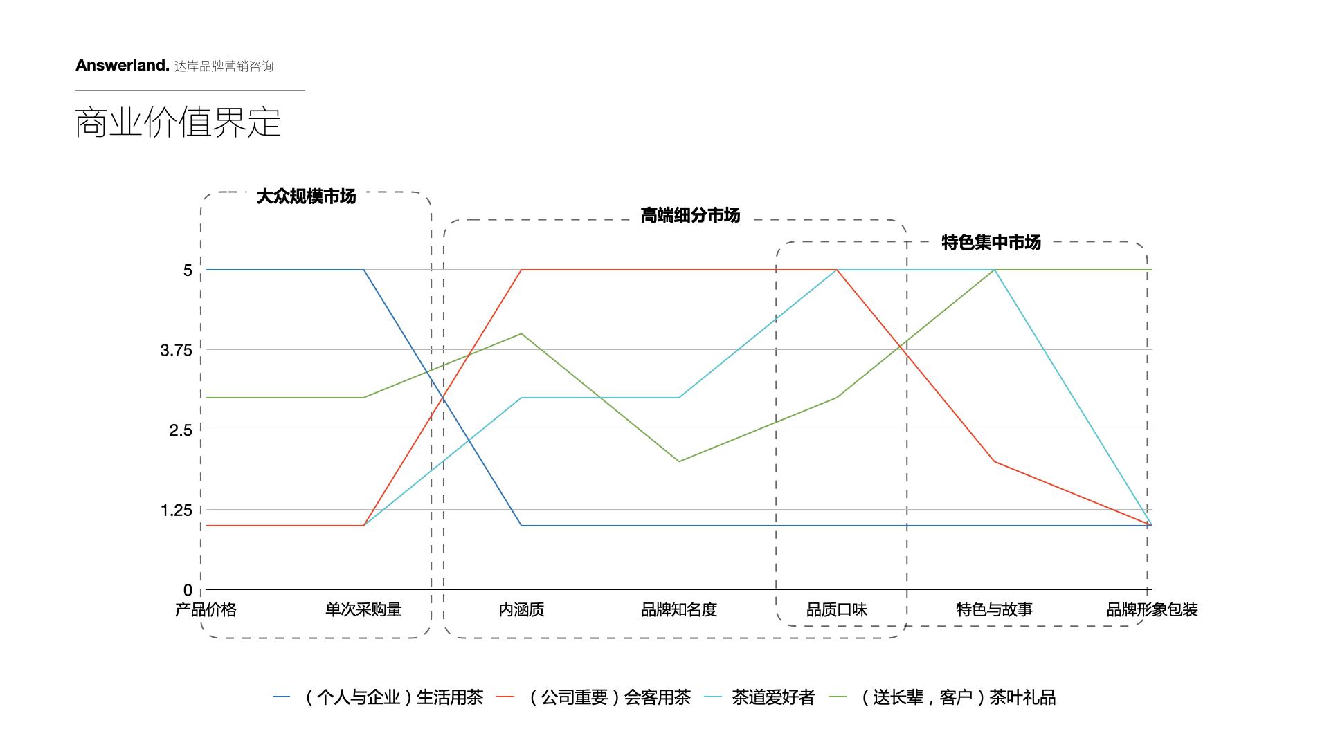 【公司-企业介绍】达岸品牌营销20200526.010