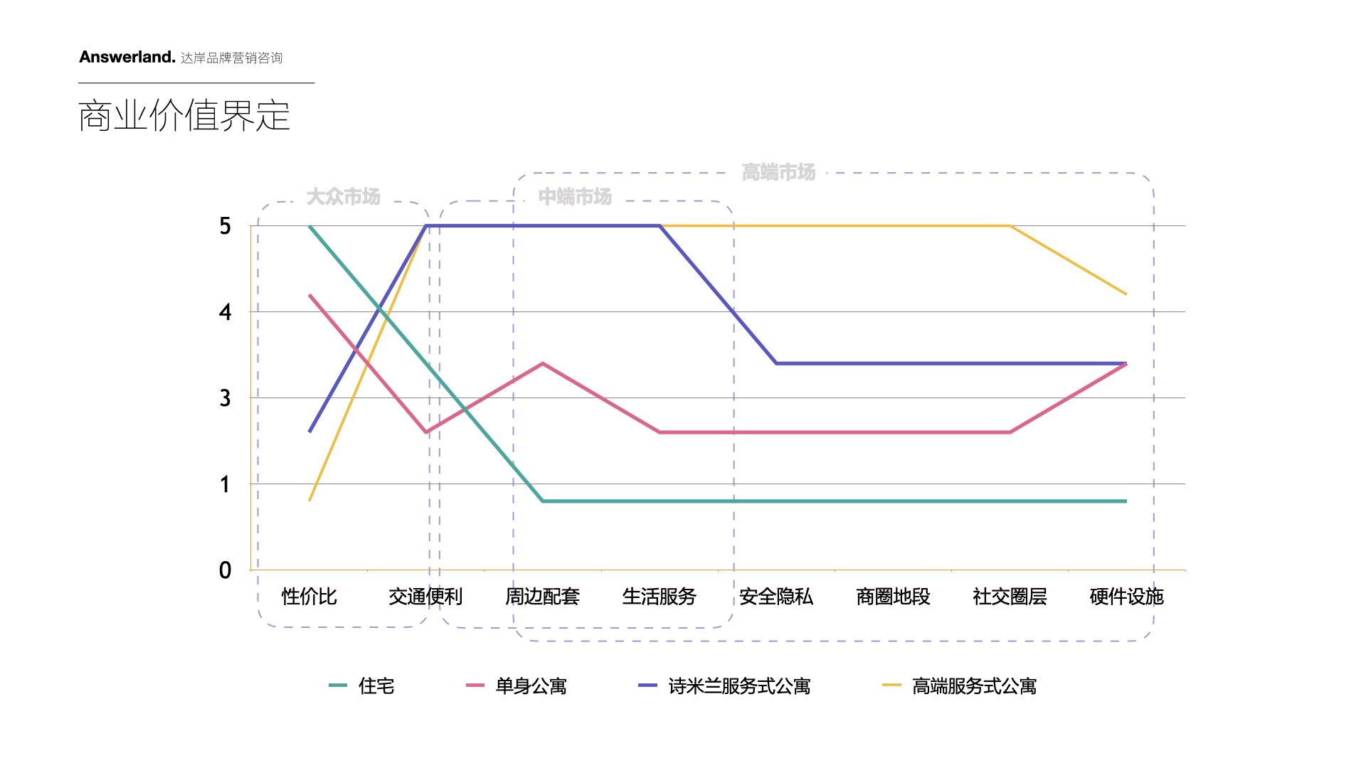 【公司-企业介绍】达岸品牌营销20200526.013