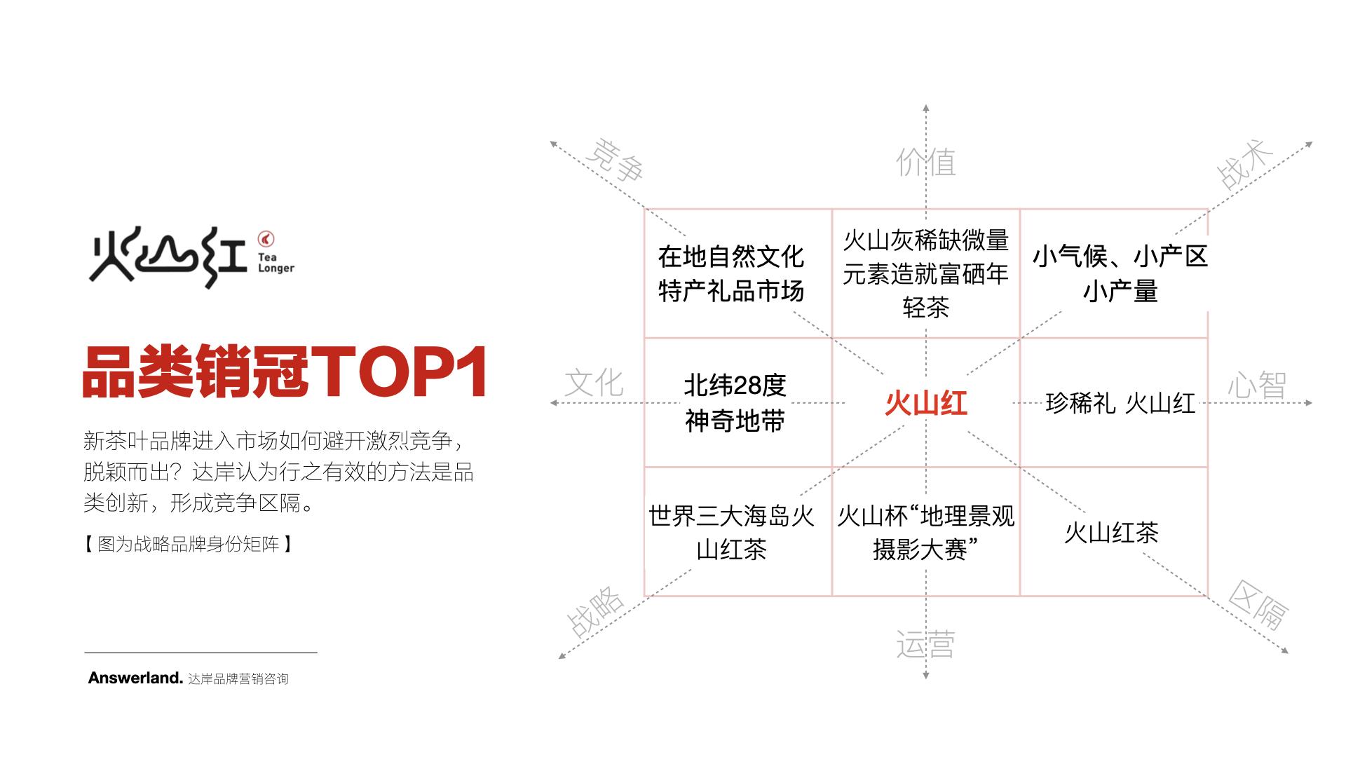 【公司-企业介绍】达岸品牌营销20200526.009