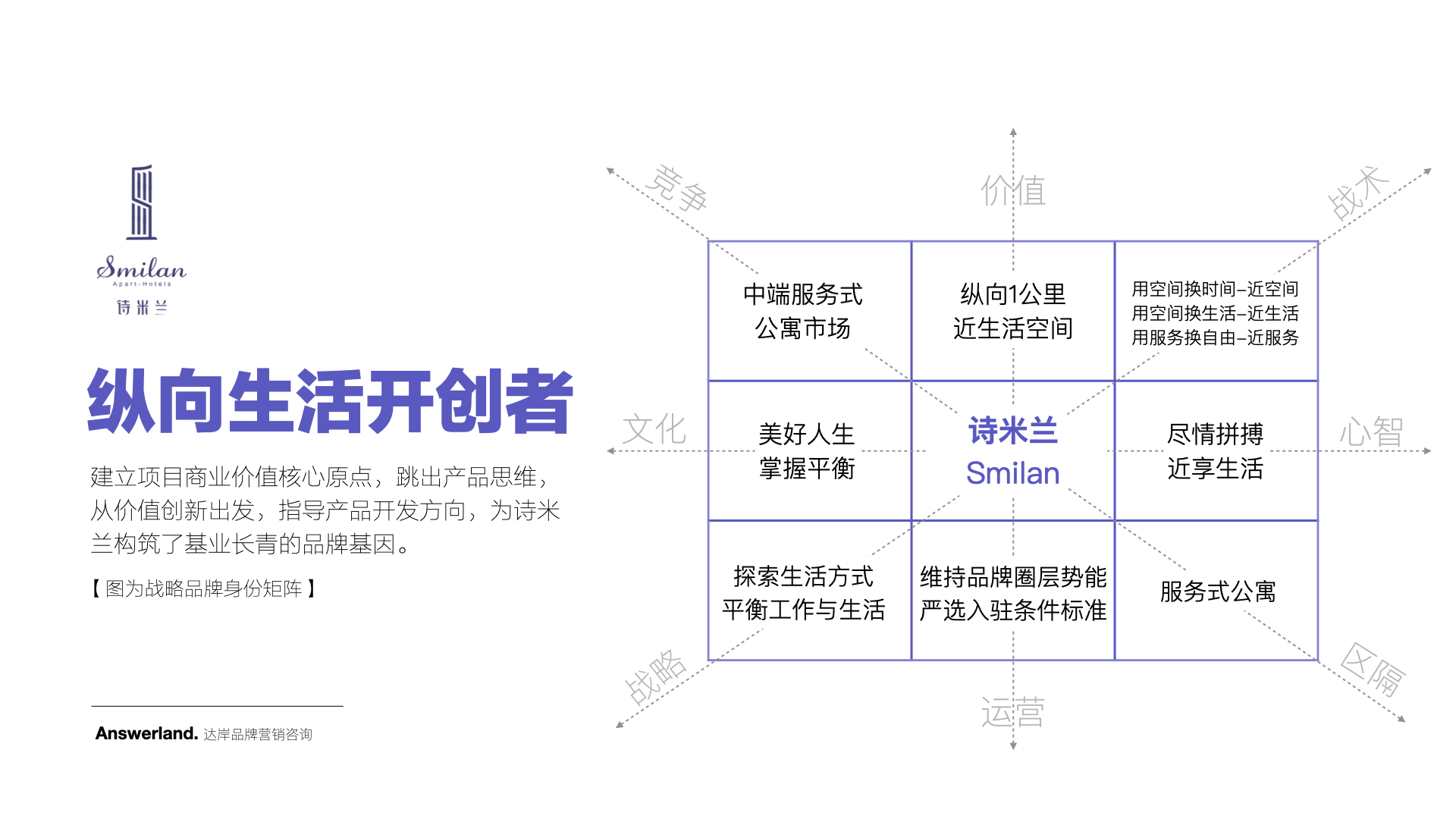 【公司-企业介绍】达岸品牌营销20200526.012